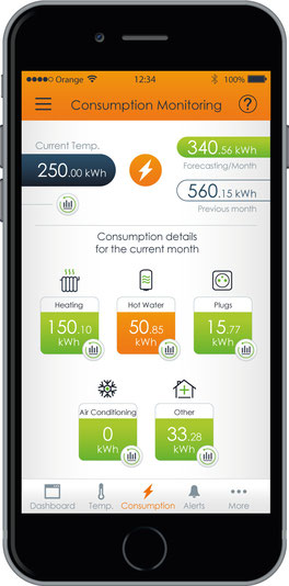 Eco-Touch | Consumption tracking application
