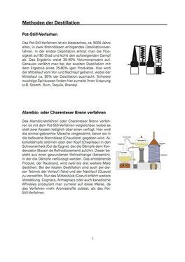 Warenkundebuch der Barkeeperschule Zürich