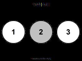 SC Int'l - 123 Drill (Schießausbildung)
