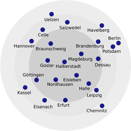 Harzlift - Servicegebiet