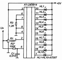 Схема шкалы