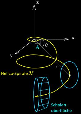 Helico-Spirale mit orthogonaler Ellipse