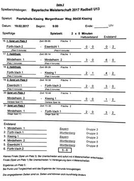Bayerische Meisterschaft U13