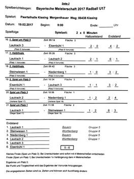 Bayerische Meisterschaft U17