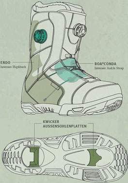 Stark Boot