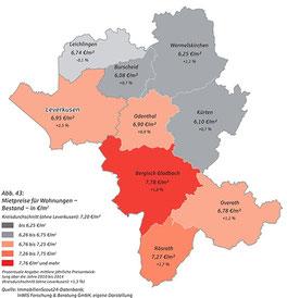 Grafik: KSK Immobilienmakler