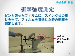衝撃強度測定の方法
