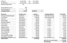 Betriebskostenabrechnung kostenlose Excel Vorlage