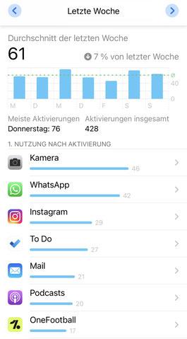 Screenshot der Öffnungen meines Handys pro Tag