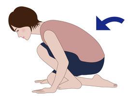 家庭菜園姿勢 首、腰、背中が辛くなり、ねごぜ姿勢に