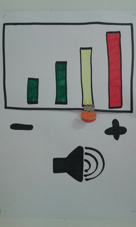"""IL NOSTRO EQUALIZZATORE DI VOCE: al fine di esercitare i bambini ad avere una comunicazione/interazione di qualità con gli altri, viene costruito un """"equalizzatore di voce"""", per imparare a capire e regolare il proprio volume di voce."""