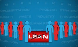 Wiki Lean Management MUDA Grundprinzipien (Dezentralisierung, Simultanisierung) Lean Thinking Lean Behaviour Lean Implementation Methode Kostenmanagement Lean Management Lean Definition Verschwendung
