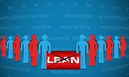 Wiki Lean Management MUDA Grundprinzipien (Dezentralisierung, Simultanisierung) Lean Thinking Lean Behaviour Lean Implementation Methode Kostenmanagement Lean Management Lean Definition Verschwendung