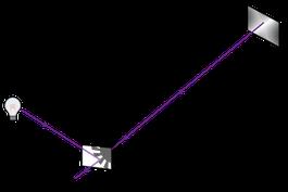 Versuchsaufbau des Experiments von Fizeau