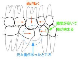 八戸市の歯医者 くぼた歯科医院