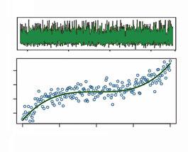 Bild: Bionum- Hilfe und Beratung in Biostatistik: MCMC Bayes