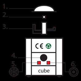 componenti gelatiera Cube