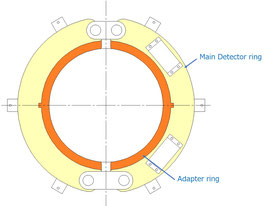 Detector ring for temporary use