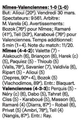 Championnat de Domino's Ligue 2, saison 2017- 2018 du NO : J 31 - NO / VAFC Image