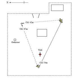 TDLASレーザーガス分析計をガス田に設置