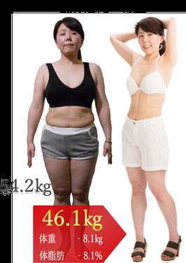 パーソナルトレーニング 人気 ジム でも格安なジムとして紹介されています。口コミではダイエットの効果が高いと、短期ダイエットの中でも人気のパーソナルジムです。新宿のパーソナルトレーニングでも口コミがあり、人気があります。サラリーマンのダイエット、OLのダイエットにてきしています。