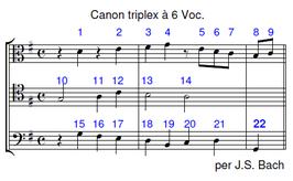 Bach, Canon triplex à 6 Voc.