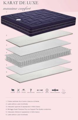 materassi a molle indipendenti insacchettate flexizone materassi ferrara manifattura falomo memory cashmere