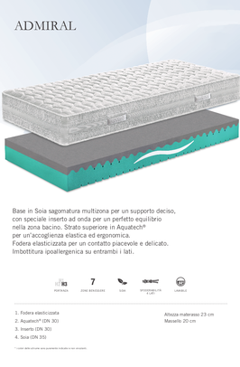 materassi ferrara resina soiabio manifattura falomo sfoderabile ipoallergenico anallergico
