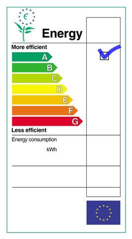 performance énergétique chauffage