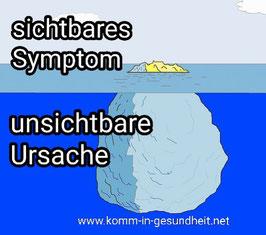 Eisbergmodel, der Körpersyptome
