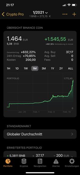 Screenshot der Wertentwicklung des Binance Coin (BNB)