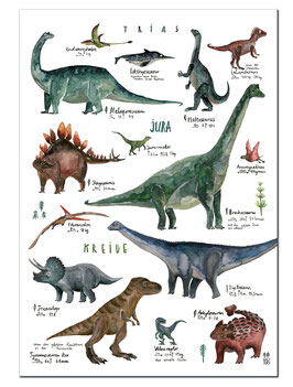 Dinoarten Poster | Zeitalter Jura Trias Kreide | Aquarell