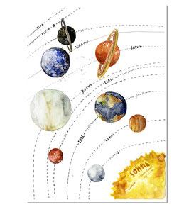 Kunstdruck Planetensystem + Zwergplaneten , Aquarell DIN A3