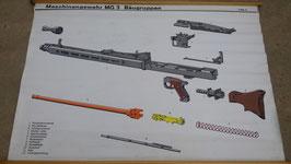 Esploso MG3