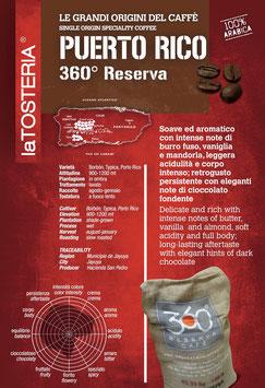 Puerto Rico 360 Reserva
