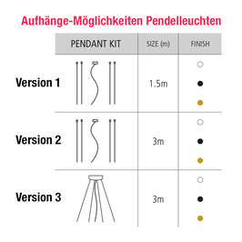 Pendel-Set für Gran Formato Pendelleuchten - 3 Varianten