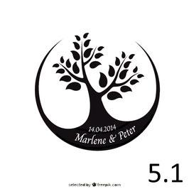 Baum 5.1