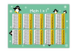 1x1 Lernposter | Pinguin - mint