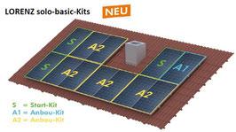 Lorenz Kit System Schrägdach