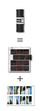 Entwicklung Rollfilm + Index A4