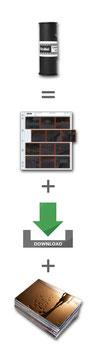 Entwicklung RF + Scans + Prints