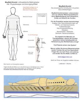 Physiologa Komfort Matratze mit Streckeffekt mit individueller Körpermaßanfertigung
