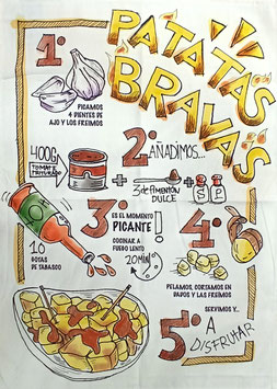 Paño cocina Sarga Bravas 100% Sarga algodón.