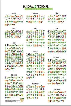 Monatskalender für Obst, Gemüse, Salate und Kräuter