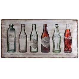 Placa Metall. COCA-COLA BOTTLE TIMELINE. 25X50 cm.  Nostalgic-Art