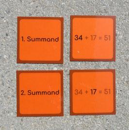 Memospiel: Mathematische Begriffe
