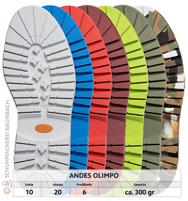 Andes Olimpo