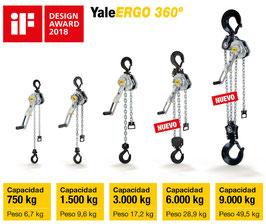 YaleERGO 360