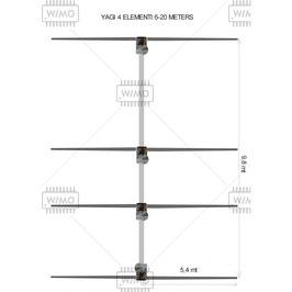 4-Elementi Yagi 6-20mt