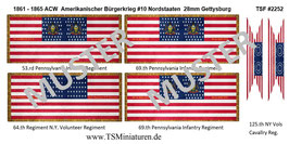 28mm American Civil War #10 Nordstaaten Gettysburg